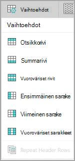 Windows Mobile Taulukkotyyliasetukset