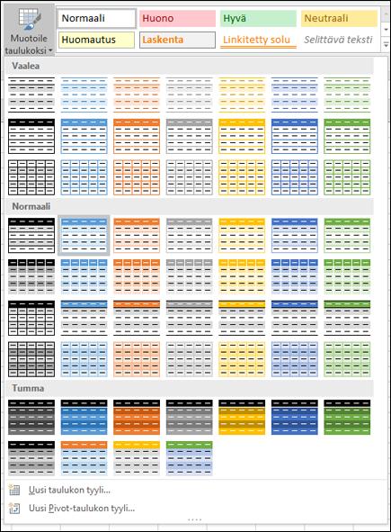 Excel-taulukon tyylivalikoima