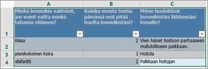 Voit tulostaa kyselyn kysymykset ja vastaukset valitsemalla solut, jotka sisältävät vastaukset.