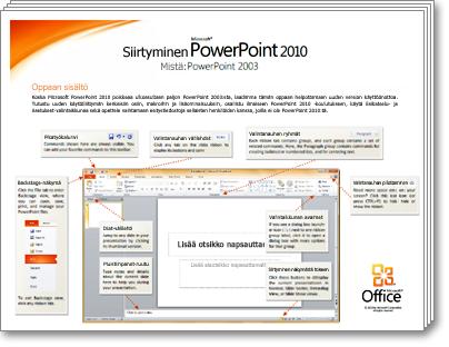 PowerPointin siirtymisoppaan pikkukuva