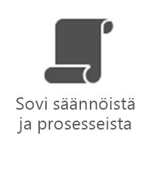 PMO – Muodosta säännöt ja prosessit