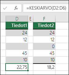 Excel näyttää virheen, kun kaava viittaa tyhjiin soluihin