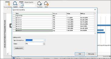 Sprintin hallinta -valintaikkuna edustalla ja projekti taustalla