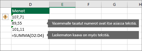 Soluissa, joiden luvut on tallennettu tekstinä, on vihreät kolmiot