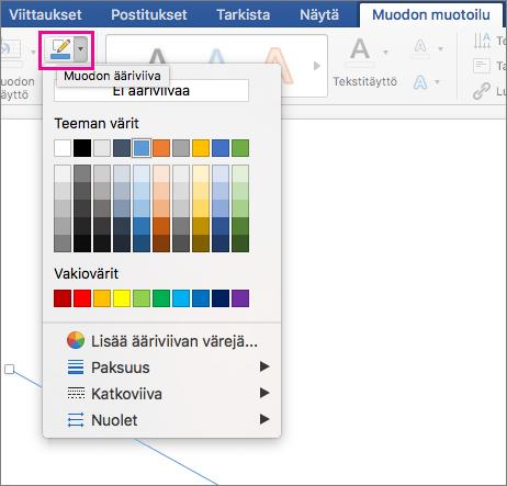 Muodon muotoilu -välilehti, jossa näkyy korostettuna Muodon ääriviiva -vaihtoehto.
