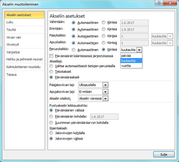 Muotoile akseli-valintaikkuna, jossa on valittuna Base Kiinteäresurssiset