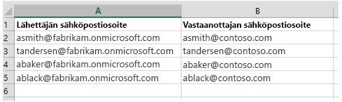 CSV-tiedosto, jolla siirretään postilaatikon tietoja yhdestä Office 365 -vuokraajasta toiseen