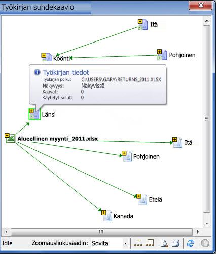 Laskentataulukon yhteys -kaavio