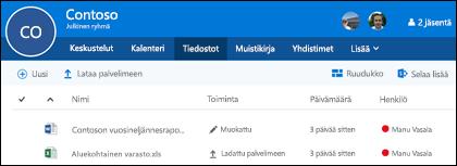 Tiedostot-kohdan valinta Office 365 -ryhmässä, jotta näkyviin saadaan luettelo ryhmään tallennetuista tiedostoista ja kansioista