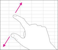 Kahden sormen venyttäminen toisistaan poispäin