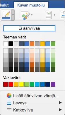 Kuvan reunan ääriviivan värit ovat näkyvissä.