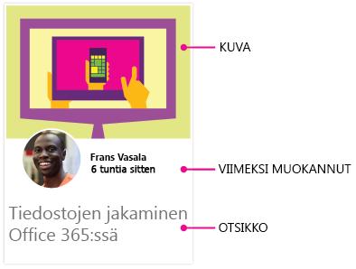 Delve for Androidin sisältökortti