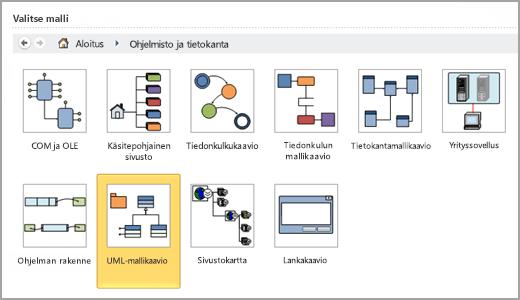 Valitse UML-mallikaavio