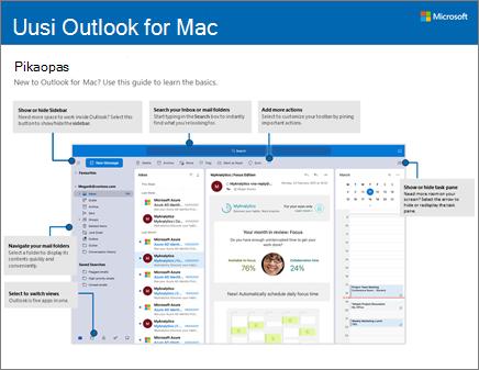 Outlook 2016 for Macin pikaopas