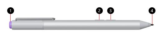 Kuva, joka vastaa pidikkeellä varustetun Surface-kynän eri painikkeita.