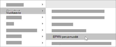 Voit lisätä muotoihin BPMN-perusmuotoja.