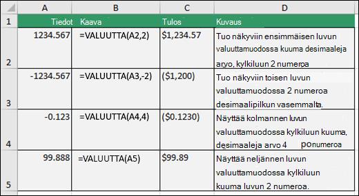 VALUUTTA-funktion esimerkit