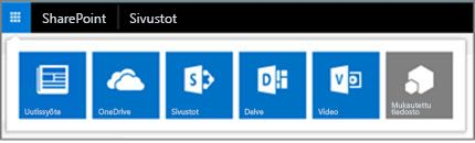 Yhdistelmäympäristösovelluksen käynnistys SharePoint Server -sivustolla
