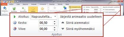 PowerPoint 2010 -valintanauhan Animaatiot-välilehden Ajoitus-ryhmä