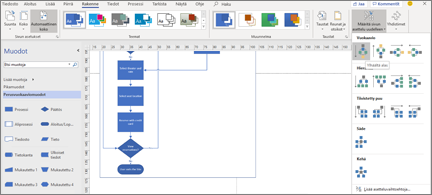 Vuokaavio, jossa on erilaisia rakenne- ja asetteluvaihtoehtoja