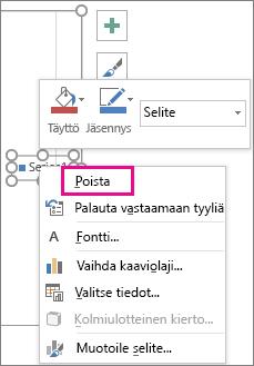 Poista-komento Excelin Muotoile selite Fontti -pikavalikossa