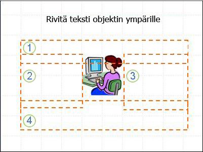 Dia, jossa on objekti ja numeroituja tyhjiä tekstiruutuja.
