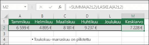 SUMMA-kaavan käyttäminen muiden funktioiden kanssa  Solussa M2 oleva kaava on =SUMMA(A2:L2)/LASKE.A(A2:L2) .  Huomautus: sarakkeet toukokuusta marraskuuhun on piilotettu selvyyden vuoksi.
