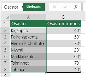 Kirjoita luettelolle kuvaava nimi Nimi-kenttään.
