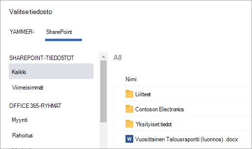 SharePoint-tiedostojen luettelo