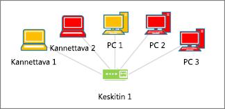 Eriväriset tietokonemuodot