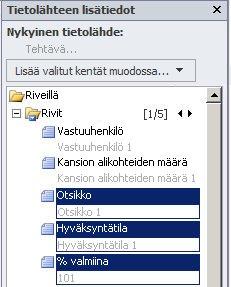 SharePoint Designer 2010 -sivuston avaaminen
