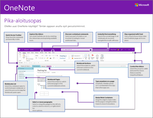 OneNote 2016 -pikaopas (Windows)