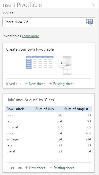 Lisää Pivot-taulukko -valintaikkuna Excelin verkkosovelluksessa, jossa näkyy valittu solualue.