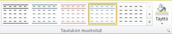 Taulukon muotoilukäyttöliittymä Publisher 2010:ssä