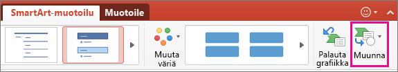 PowerPoint for Macin Muunna SmartArt tekstiksi