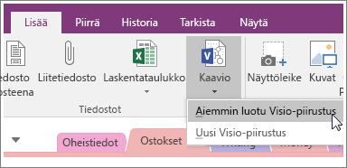Näyttökuva Lisää kaavio -painikkeesta OneNote 2016:ssa.