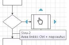 Aliprosessi-muoto edustaa aliprosessia, jonka kaavio on toisella sivulla.