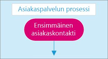 Näyttökuva tekstiruudusta kaaviosivulla.
