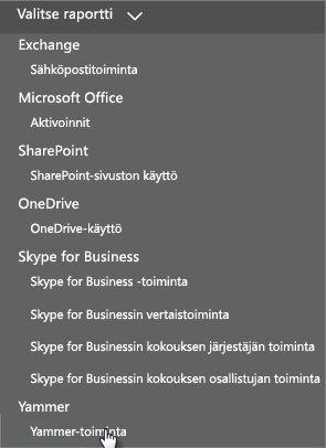 Näyttökuva Office 365:n Raportit-näkymän Valitse raportti -valikosta