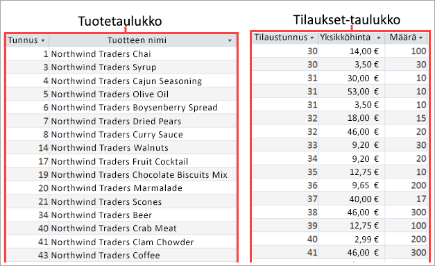 Näyttökuva Tuote- ja Tilaukset-taulukoista