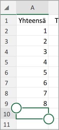 Android-tabletin Excel summa