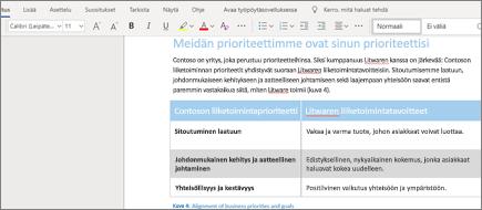 Tekstin muotoileminen Word Onlinessa