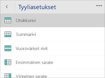 Näyttökuva Tyyliasetukset-valikosta, jossa Otsikkorivi-vaihtoehto on valittuna.