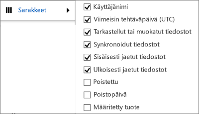 OneDrive for Business -toimintaraportin sarakkeet