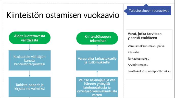Letter-kokoiselle tulostusalueen lisääminen kaavioon