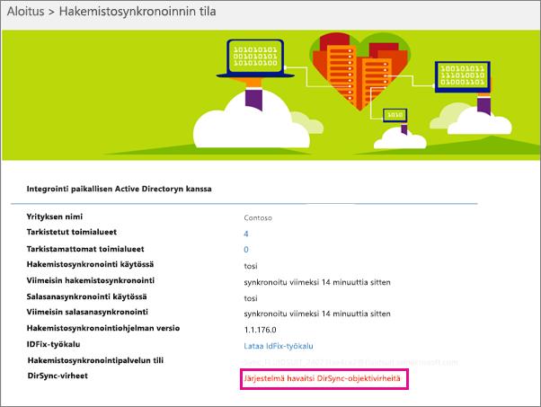 Hakemiston synkronoinnin tilan sivulta näet, esiintyykö Azure Active Directoryn synkronointityökalun (DirSync) virheitä