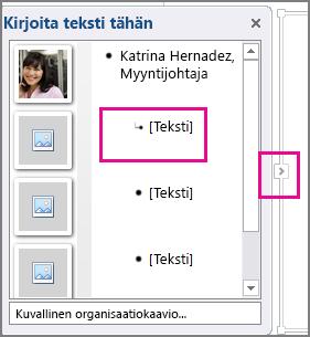 SmartArt-grafiikkaobjektin Teksti-ruudun [Teksti] ja Teksti-ruutu ovat korostettuina.