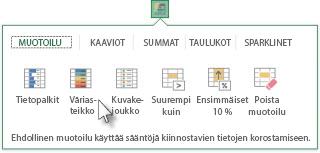Pika-analyysivalikoiman Muotoilu-välilehti