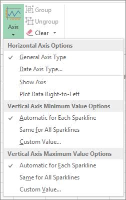 Sparkline-työkalujen Rakenne-välilehden Akseli-painike