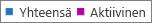 Näyttökuva: Office 365:n ryhmäraportti – ryhmien kokonaismäärä ja aktiivisten ryhmien määrä